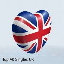 The Official Uk Top 40 Singles Chart Free Download Free Download Top 40 Charts Us Uk Billboard Uk Top 40