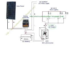 solar power wiring diagrams wiring a home solar electrical wiring solar power wiring diagrams wiring solar panels solar panel wiring diagram solar power system wiring diagram
