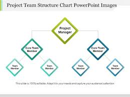 Project Team Structure Chart Project Team Structure Chart Powerpoint Images Powerpoint