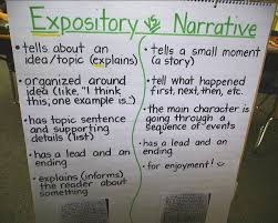 Different Types Of Expository Essays Expository Writing Anchor Chart Expository Vs Narrative