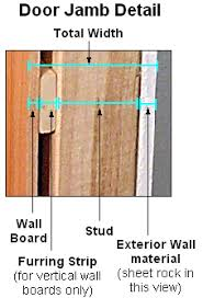 door jamb diagram. Perfect Diagram Wider Wall Boards Look Better In Medium To Larger Rooms For Smaller  Rooms Select 4 U201d Boards 6 To Door Jamb Diagram