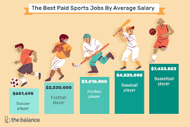 10 Player Baseball Position Chart Top 12 Best Paid Sports Careers