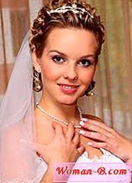 Svatební účesy Pro Krátké Vlasy Se Závojem Móda 2017 časopis