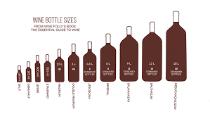 Bottle Size Chart New Custom Magnum Wine Gift Box Artificer Wood Works