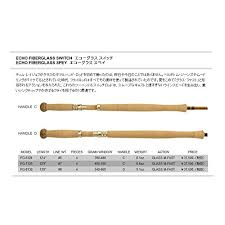 Echo Glass Two Hand Switch Fly Rod
