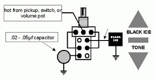 wiring diagram wilkinson pickups wiring image wilkinson pickups wiring diagram wiring diagram on wiring diagram wilkinson pickups