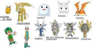 Evolutions Of Patamon By Tiagomc Digimon Digimon