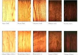 Image Timber Bitdna Espresso Color Wood Bitdna