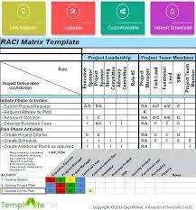 Raci Chart Template Excel Raci Matrix Template Excel Download 5 Project Management