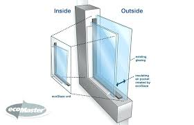 double glazing window pane how does secondary glazing work double glazed window glass replacement cost cost