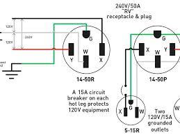 20 amp 240v plug amp twist lock plug wiring diagram fresh kettle wiring diagram for a rv plug 20 amp 240v plug amp twist lock plug wiring diagram fresh kettle plug wiring wiring 20