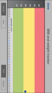 Nhs Child Weight Chart Nhs Bmi Calculator On The App Store