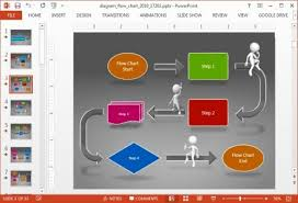 Flow Chart Templates Interesting Process Flow Chart Template Animated Flowchart Powerpoint Functional