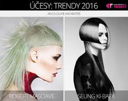 účesy 10 Trendů Pro Rok 2016 Vlasy A účesy