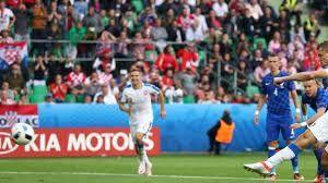 Highlights EURO 2016: Repubblica Ceca - Croazia 2-2   UEFA EURO 2020