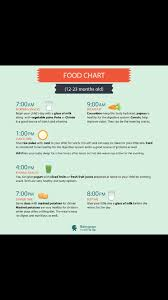 Hi Doctor Plz Suggest 12 Months Baby Food Chart