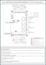 diagram of digestive system with labels hid card reader wiring in rh michaelhannan co