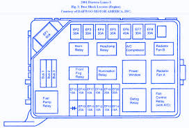 daewoo lanos 2001 engine fuse box block circuit breaker diagram daewoo lanos 2001 engine fuse box block circuit breaker diagram