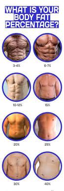 Mens Body Fat Percentage Chart Archives Hashtag Bg