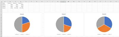 33 Pie Chart Excel Pie Chart For Over Time Super User
