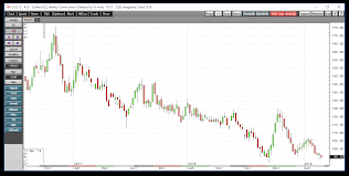 Arabica Coffee Bean Price Chart The Brazilian Real Weighs On Coffee Prices Ipath Series B
