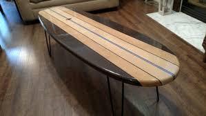 surfboard furniture. Surfboard Furniture. 🔎zoom Furniture O I
