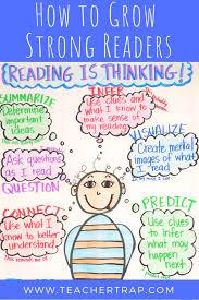 Reading Is Thinking Teacher Trap