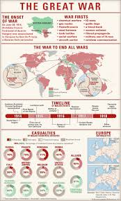 world war i facts causes history com world war i
