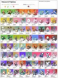 Gen 6 pokemon, Pokemon, Pokemon pokedex