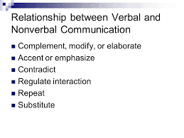 communication verbal  amp  non verbal aspects   helalinden comcommunication verbal  amp  non verbal aspects