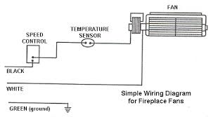 rotom fireplace pellet stove woodstove replacement blowers simple generic wiring diagram · our fireplace blowers in a list format