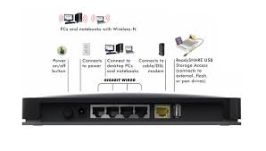 netgear n600 wireless dual band gigabit router thetechjournalcom asifbd netdna ssl com wp