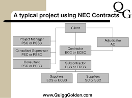 Nec3 Introduction