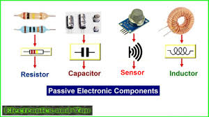 Electronic Components Function Basic Components Parts