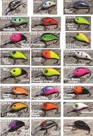 Arkie 350 Series Crankbait Fishing Pinterest Bass