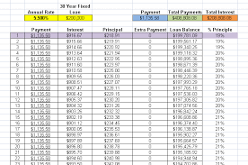 Loan Amortization Schedule Excel Template Shatterlion Info