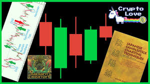 Japanese Candlestick Charting Techniques Youtube Japanese Candlestick Charting And Sedona Vortex Experiences With Radiant Creator S Craig Simpson