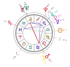 Lovely Libra Halsey Star Sign Astrology