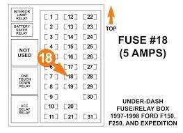 1998 ford f150 fuse box dakotanautica com 1998 ford f150 fuse box ford fuse box diagram under hood 19 manual need size of