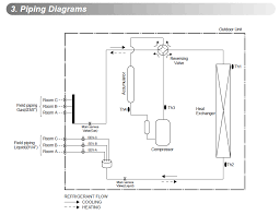 lg lmuhv mini split zone heat pump diy ecorenovator this image has been resized click this bar to view the full image the original image is sized 799x550