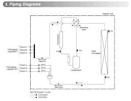 bluestar split ac wiring diagram bluestar image pricalomli split air conditioner diagram on bluestar split ac wiring diagram