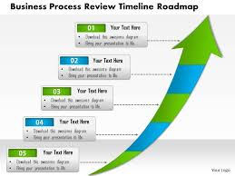 business process template process timeline template powerpoint