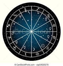 Natal Chart Astrology Zodiac With Natal Chart Zodiac Signs And Planets