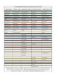 Colorbond Colour Matching Chart By Econo Steel Issuu