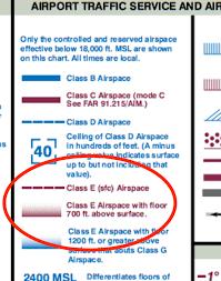 Youtube Class E Airspace Openvorkuta Ru
