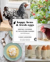Kitchen Garden Hens Signeskitchen4