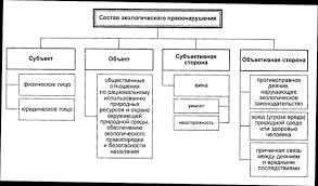 Доклад специлизированные органы оон valovap доклад по химии на тему производство маргарина