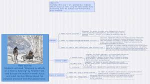 essay on robert frost if you think reading is boring you re doing  main activity students will stopping by woods on a snowy main activity students will stopping by the famous robert frost