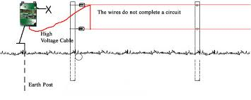 installing a fence information electric fence diagram circuit at Electric Fence Wiring Diagram
