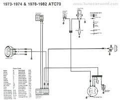 trail tech vapor wiring diagram mamma mia Trail Tech Vapor On a 420 Rancher at Trail Tech Vapor Wiring Diagram